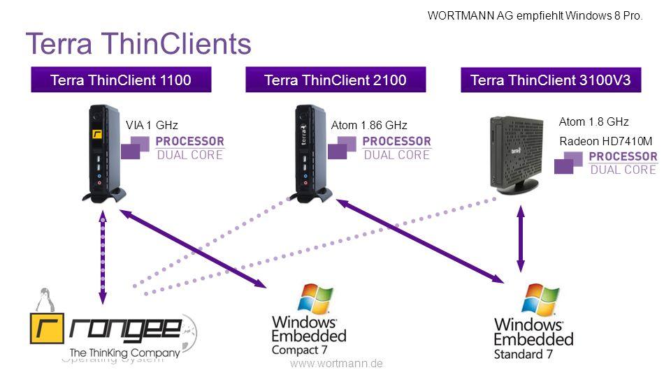 WORTMANN AG empfiehlt Windows 8 Pro. www.wortmann.de VIA 1 GHzAtom 1.86 GHz Atom 1.8 GHz Radeon HD7410M Terra ThinClients Terra ThinClient 1100 Terra