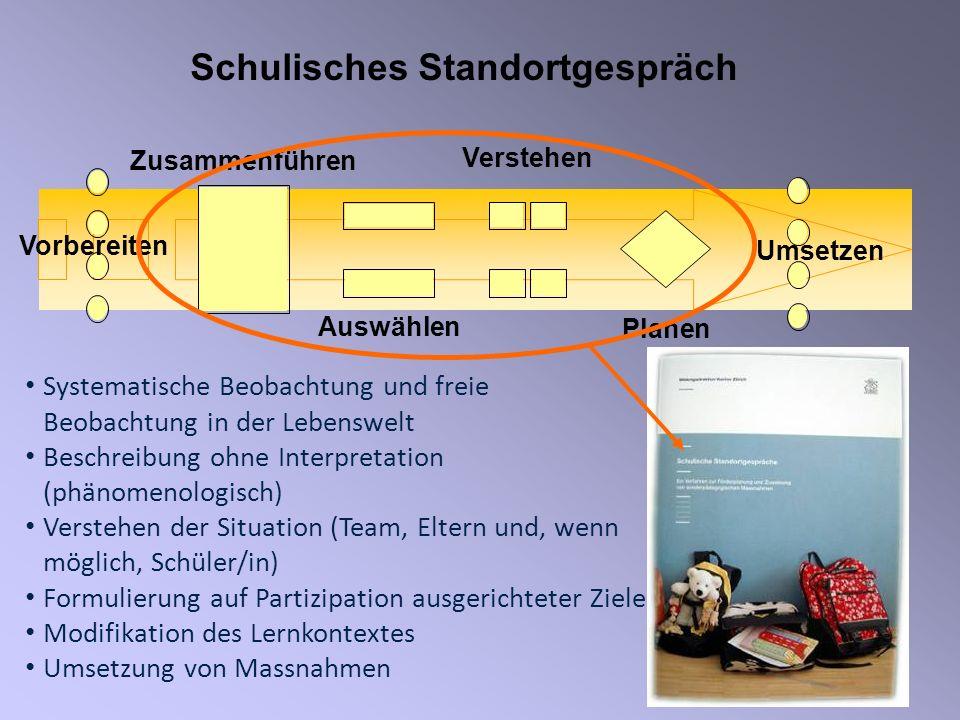 15 Linkliste Das Instrument ISD (Interdisziplinäre Schülerdokumentation) –www.pulsmesser.ch/isd –Artikel zu ISD: www.lerntipps.ch/isdsupport/?page_id=28 Interdisziplinäre Förderplanung –http://www.lerntipps.ch/isdsupport Materialpool zum Thema Förderplanung mit ICF –http://www.lerntipps.ch/materialpool