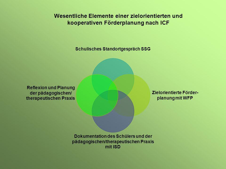 Wesentliche Elemente einer zielorientierten und kooperativen Förderplanung nach ICF Schulisches Standortgespräch SSG Zielorientierte Förder- planung m