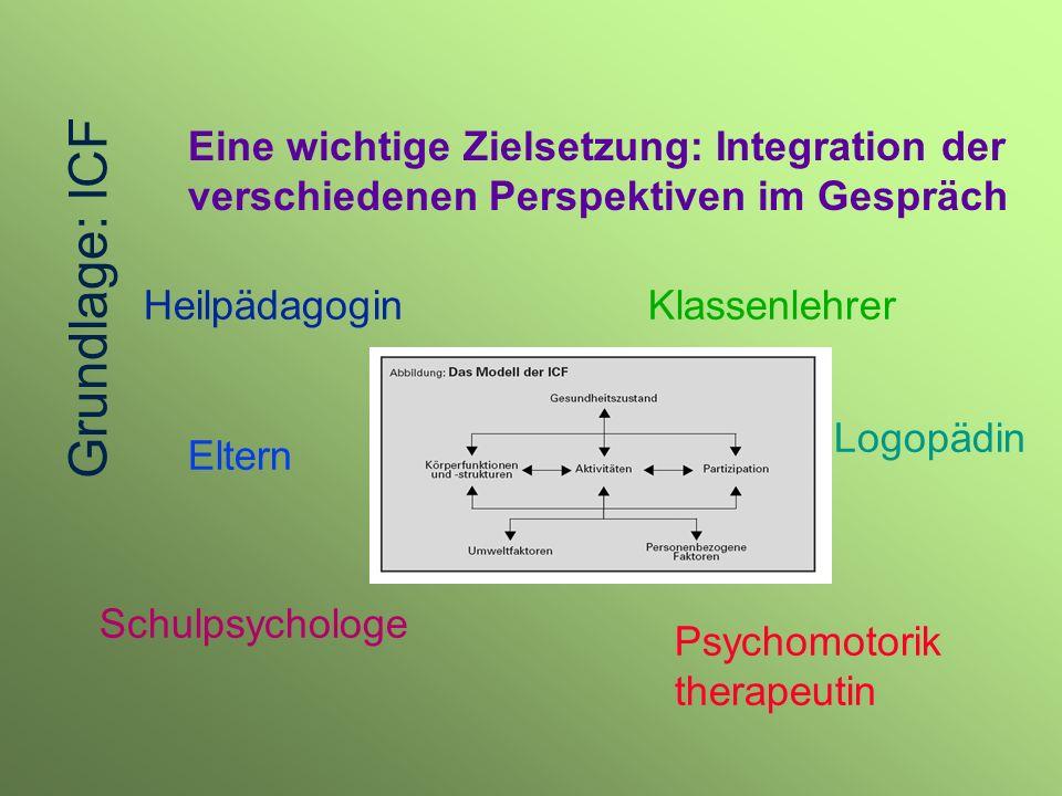 Logopädin Eltern Psychomotorik therapeutin KlassenlehrerHeilpädagogin Schulpsychologe Eine wichtige Zielsetzung: Integration der verschiedenen Perspek