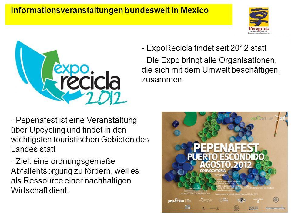 Informationsveranstaltungen bundesweit in Mexico - ExpoRecicla findet seit 2012 statt - Die Expo bringt alle Organisationen, die sich mit dem Umwelt b