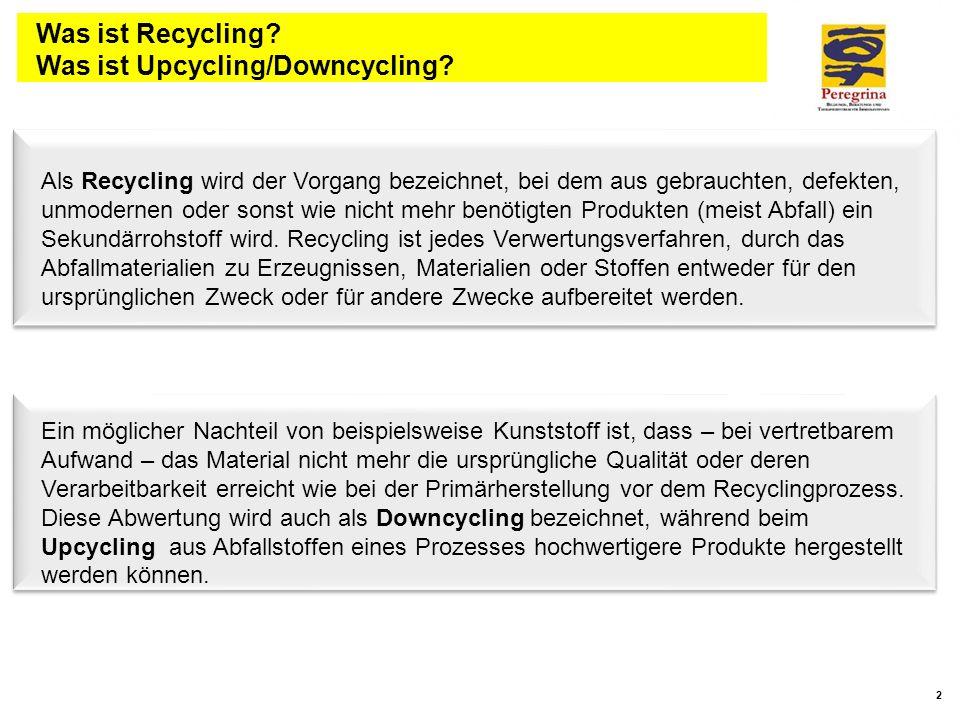 2 Was ist Recycling? Was ist Upcycling/Downcycling? Als Recycling wird der Vorgang bezeichnet, bei dem aus gebrauchten, defekten, unmodernen oder sons