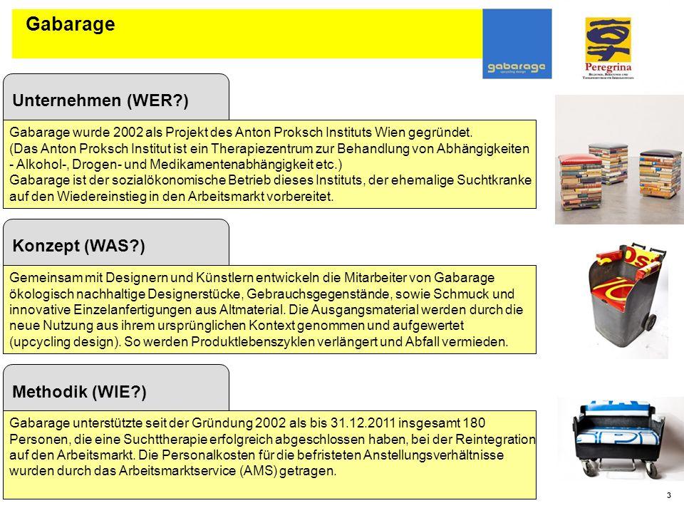 3 Gabarage Konzept (WAS?) Gemeinsam mit Designern und Künstlern entwickeln die Mitarbeiter von Gabarage ökologisch nachhaltige Designerstücke, Gebrauc