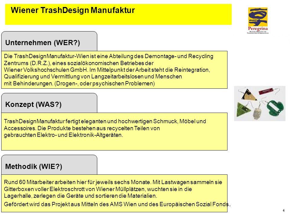4 Wiener TrashDesign Manufaktur Konzept (WAS?) TrashDesignManufaktur fertigt eleganten und hochwertigen Schmuck, Möbel und Accessoires. Die Produkte