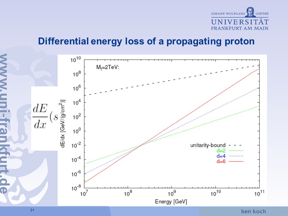 Hier wird Wissen Wirklichkeit 21 Differential energy loss of a propagating proton