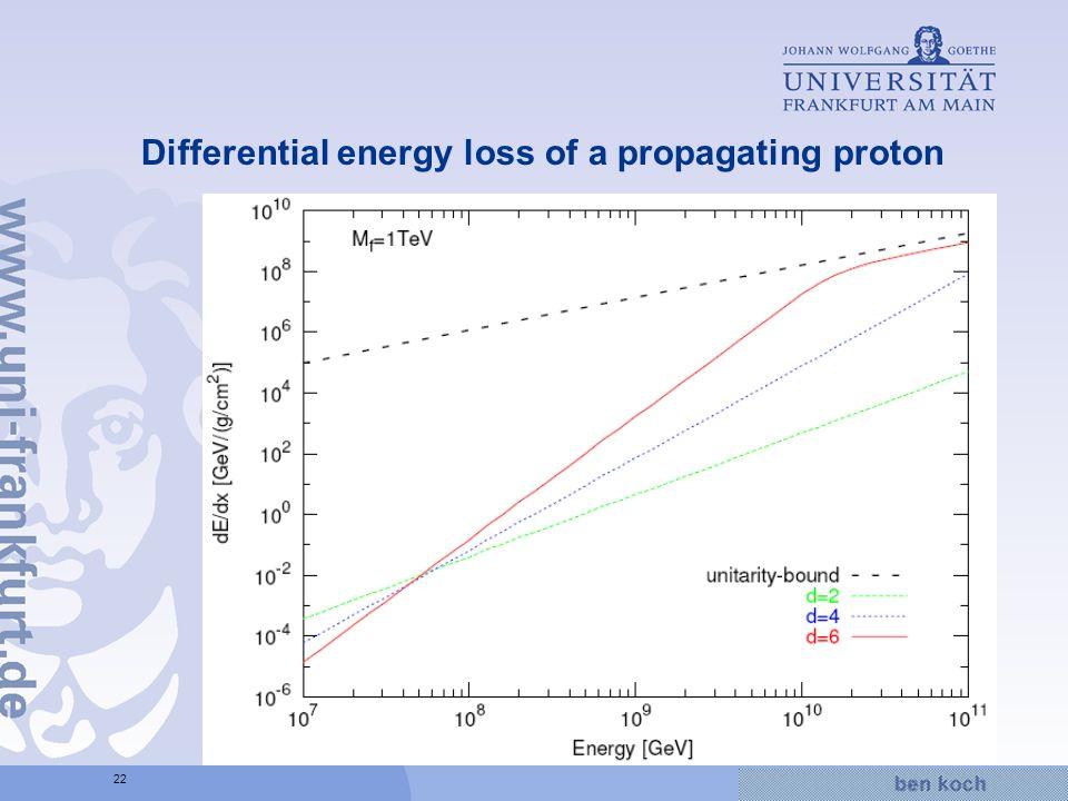 Hier wird Wissen Wirklichkeit 22 Differential energy loss of a propagating proton