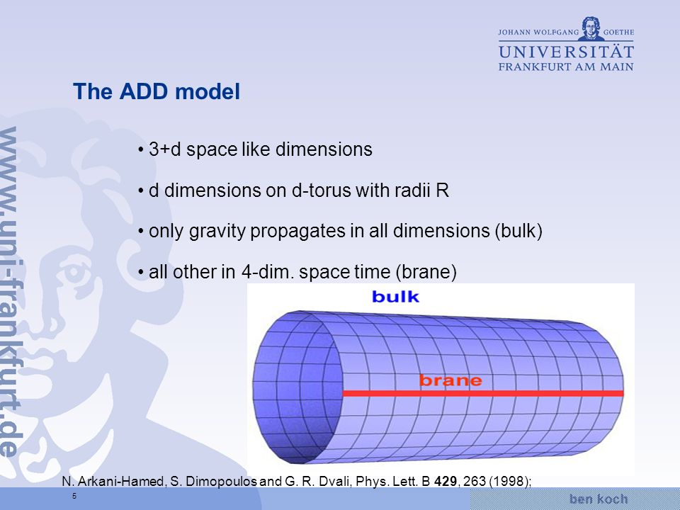 Hier wird Wissen Wirklichkeit 5 The ADD model 3+d space like dimensions d dimensions on d-torus with radii R only gravity propagates in all dimensions (bulk) all other in 4-dim.