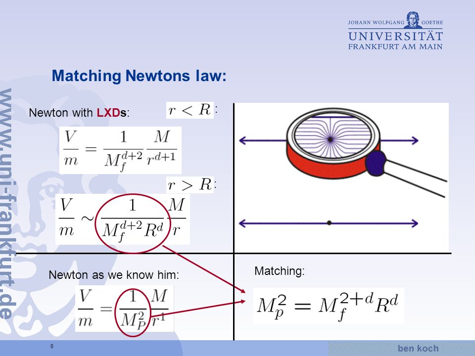 Hier wird Wissen Wirklichkeit 6 Matching Newtons law: : : Newton with LXDs: Newton as we know him: Matching: