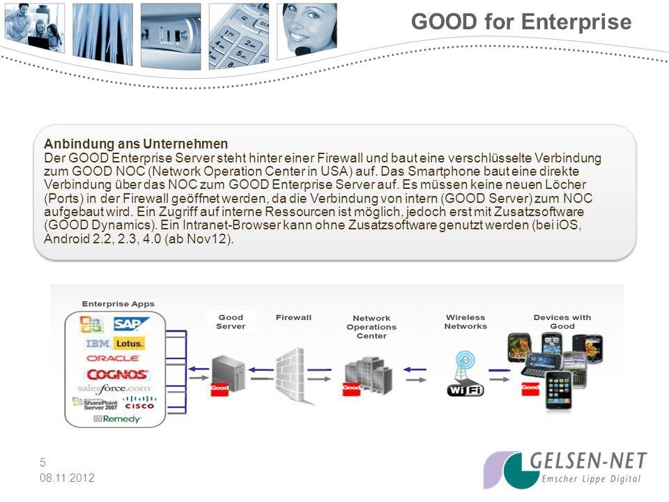 GOOD for Enterprise 5 08.11.2012 Anbindung ans Unternehmen Der GOOD Enterprise Server steht hinter einer Firewall und baut eine verschlüsselte Verbindung zum GOOD NOC (Network Operation Center in USA) auf.