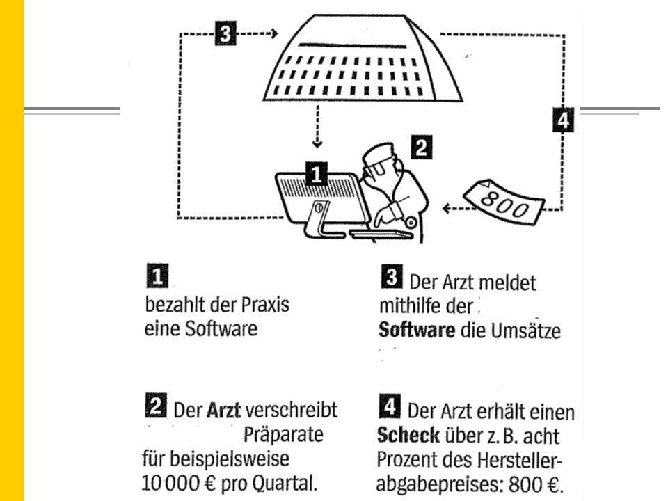 6.Hamburger Symposium zur Integrierten Versorgung 05.