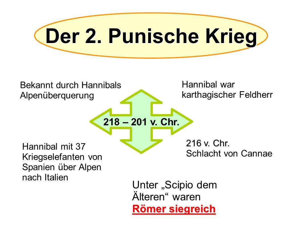 Der 2. Punische Krieg Bekannt durch Hannibals Alpenüberquerung 218 – 201 v. Chr. 216 v. Chr. 216 v. Chr. Schlacht von Cannae Hannibal war karthagische
