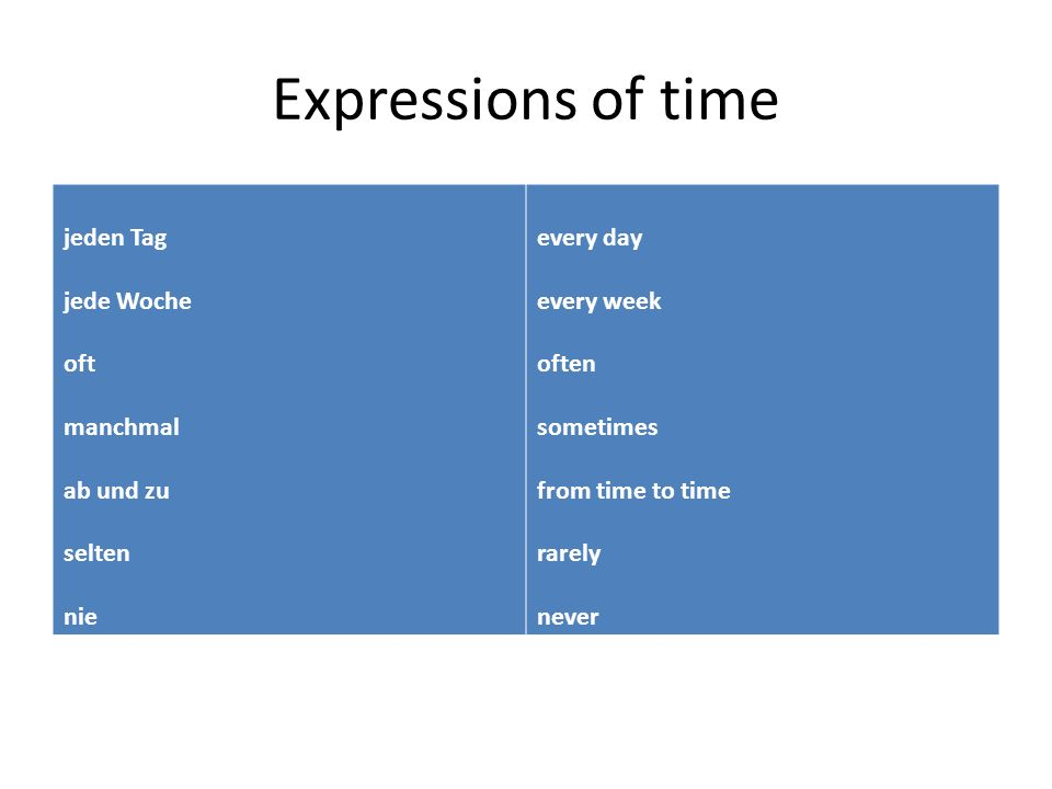 Expressions of time jeden Tag jede Woche oft manchmal ab und zu selten nie every day every week often sometimes from time to time rarely never