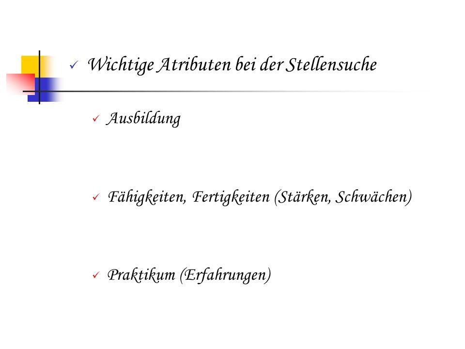 Wichtige Atributen bei der Stellensuche Ausbildung Fähigkeiten, Fertigkeiten (Stärken, Schwächen) Praktikum (Erfahrungen)