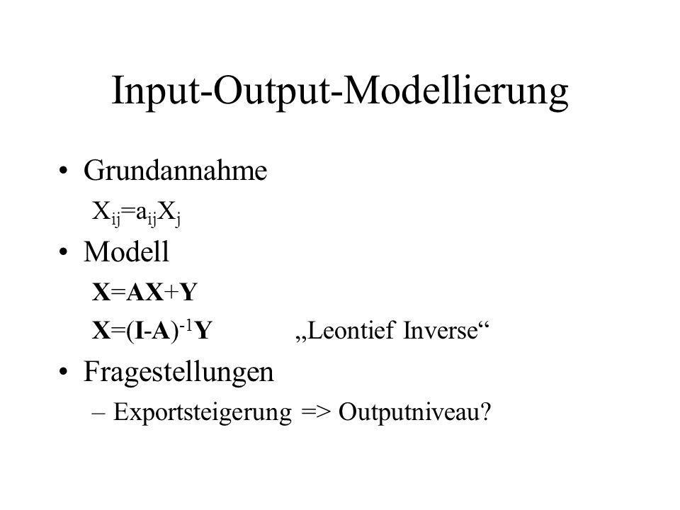 Umweltbezogene I-O- Modellierung Entwicklung seit den 60er Jahren Konstante Skalenerträge Keine Substitution zwischen Inputs Beispiele –Energieverbrauch je Sektor (physikalisch) –Transportnachfrage je Sektor