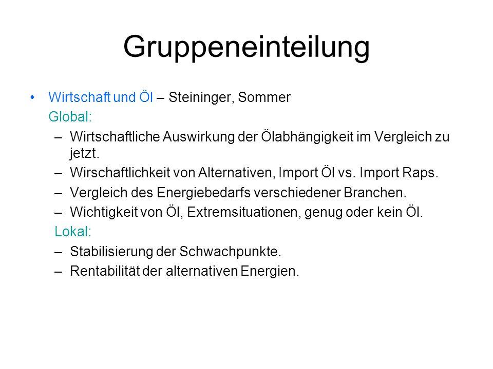 Gruppeneinteilung Wirtschaft und Öl – Steininger, Sommer Global: –Wirtschaftliche Auswirkung der Ölabhängigkeit im Vergleich zu jetzt. –Wirschaftlichk