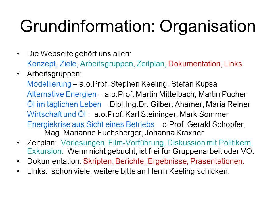 Grundinformation: Organisation Die Webseite gehört uns allen: Konzept, Ziele, Arbeitsgruppen, Zeitplan, Dokumentation, Links Arbeitsgruppen: Modellierung – a.o.Prof.