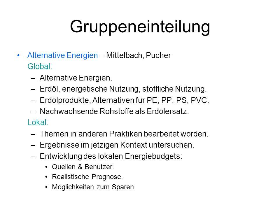 Gruppeneinteilung Alternative Energien – Mittelbach, Pucher Global: –Alternative Energien. –Erdöl, energetische Nutzung, stoffliche Nutzung. –Erdölpro