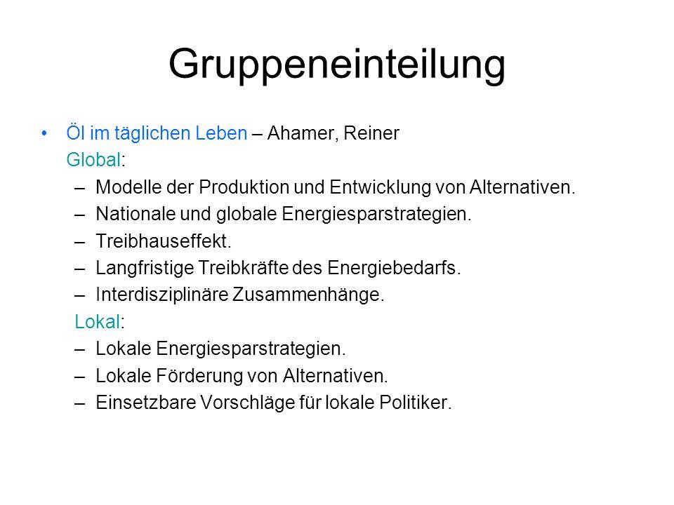 Gruppeneinteilung Öl im täglichen Leben – Ahamer, Reiner Global: –Modelle der Produktion und Entwicklung von Alternativen.