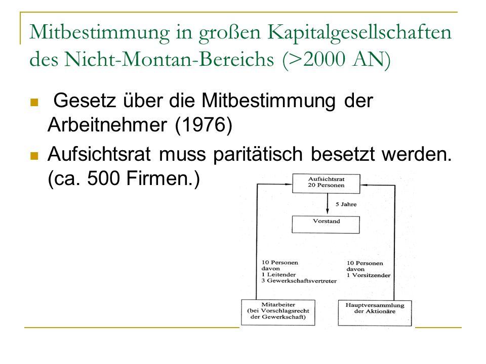 Mitbestimmung in großen Kapitalgesellschaften des Nicht-Montan-Bereichs (>2000 AN) Gesetz über die Mitbestimmung der Arbeitnehmer (1976) Aufsichtsrat