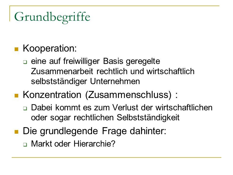 Grundbegriffe Kooperation: eine auf freiwilliger Basis geregelte Zusammenarbeit rechtlich und wirtschaftlich selbstständiger Unternehmen Konzentration