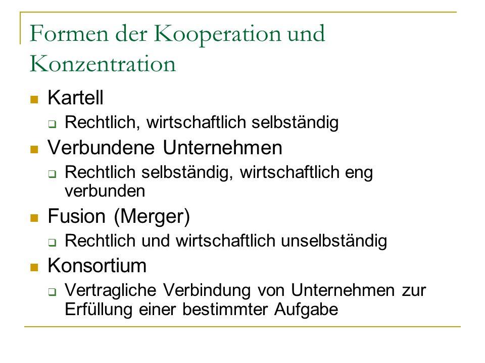 Formen der Kooperation und Konzentration Kartell Rechtlich, wirtschaftlich selbständig Verbundene Unternehmen Rechtlich selbständig, wirtschaftlich en