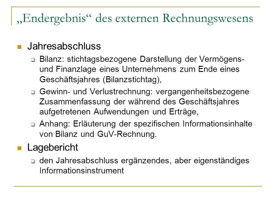 Endergebnis des externen Rechnungswesens Jahresabschluss Bilanz: stichtagsbezogene Darstellung der Vermögens- und Finanzlage eines Unternehmens zum En