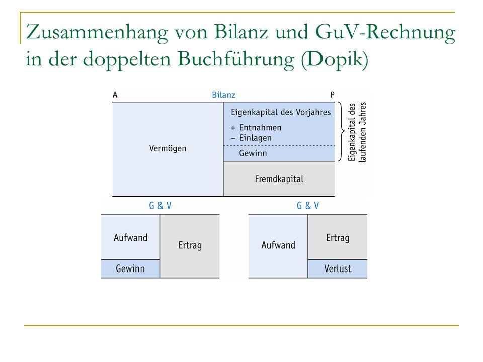Die Grundsätze ordnungsmäßiger Buchführung (GoB) Die Grundsätze ordnungsmäßiger Buchführung und Bilanzierung waren ursprünglich ein Kanon nicht kodifizierter Regelungen, der auf guten Handelsbrauch zurückging.