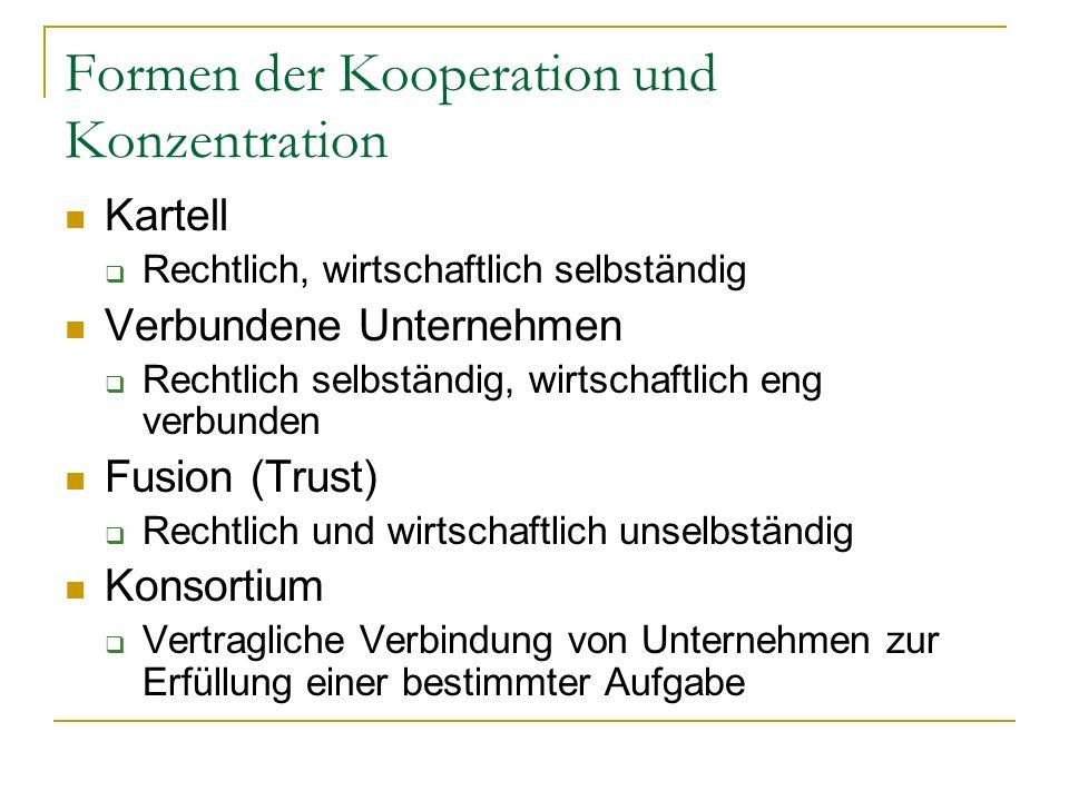 Formen der Kooperation und Konzentration Kartell Rechtlich, wirtschaftlich selbständig Verbundene Unternehmen Rechtlich selbständig, wirtschaftlich eng verbunden Fusion (Trust) Rechtlich und wirtschaftlich unselbständig Konsortium Vertragliche Verbindung von Unternehmen zur Erfüllung einer bestimmter Aufgabe