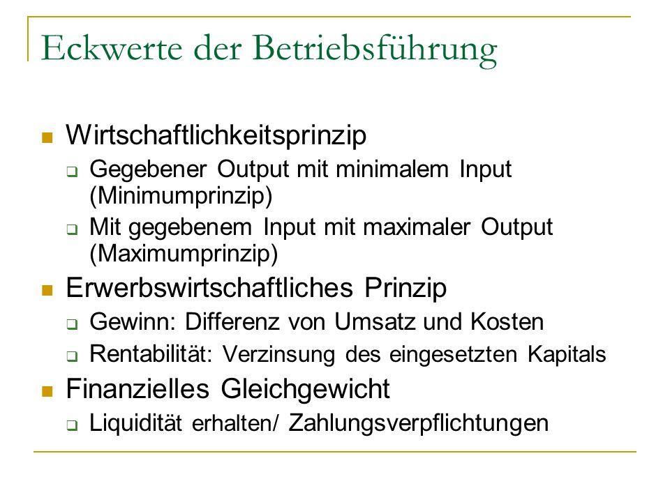 Eckwerte der Betriebsführung Wirtschaftlichkeitsprinzip Gegebener Output mit minimalem Input (Minimumprinzip) Mit gegebenem Input mit maximaler Output (Maximumprinzip) Erwerbswirtschaftliches Prinzip Gewinn: Differenz von Umsatz und Kosten Rentabilit ät: Verzinsung des eingesetzten Kapitals Finanzielles Gleichgewicht Liquidit ät erhalten/ Zahlungsverpflichtungen