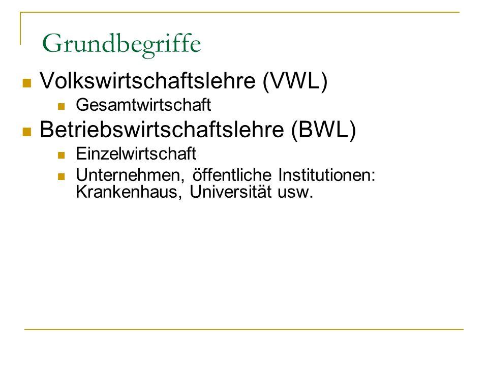 Grundbegriffe Volkswirtschaftslehre (VWL) Gesamtwirtschaft Betriebswirtschaftslehre (BWL) Einzelwirtschaft Unternehmen, öffentliche Institutionen: Krankenhaus, Universität usw.