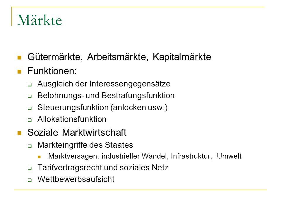 Märkte Gütermärkte, Arbeitsmärkte, Kapitalmärkte Funktionen: Ausgleich der Interessengegensätze Belohnungs- und Bestrafungsfunktion Steuerungsfunktion
