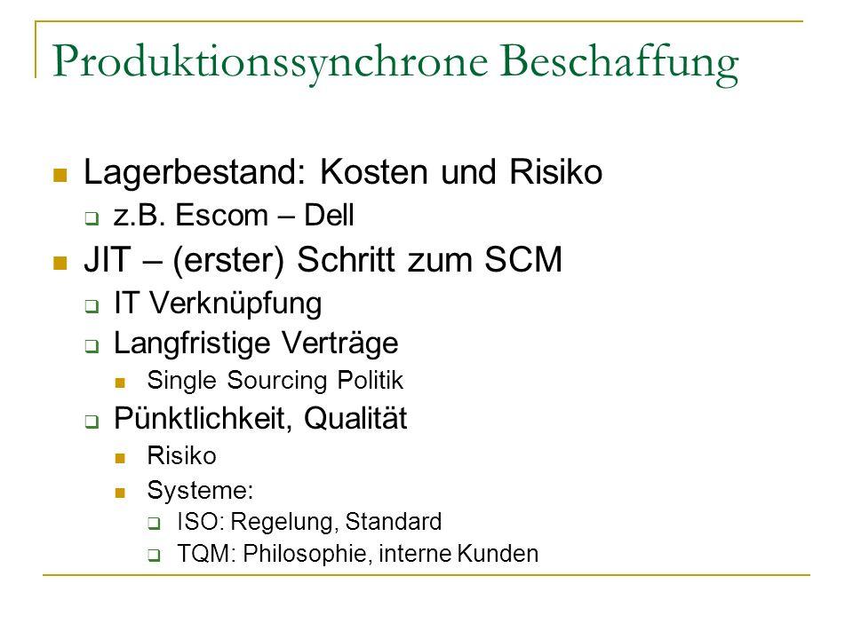 Produktionssynchrone Beschaffung Lagerbestand: Kosten und Risiko z.B.
