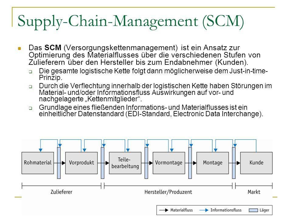 Supply-Chain-Management (SCM) Das SCM (Versorgungskettenmanagement) ist ein Ansatz zur Optimierung des Materialflusses über die verschiedenen Stufen von Zulieferern über den Hersteller bis zum Endabnehmer (Kunden).