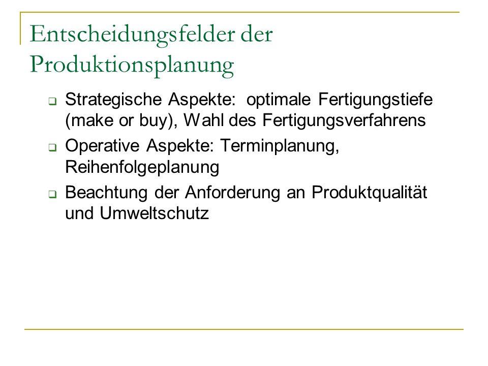 Entscheidungsfelder der Produktionsplanung Strategische Aspekte: optimale Fertigungstiefe (make or buy), Wahl des Fertigungsverfahrens Operative Aspek