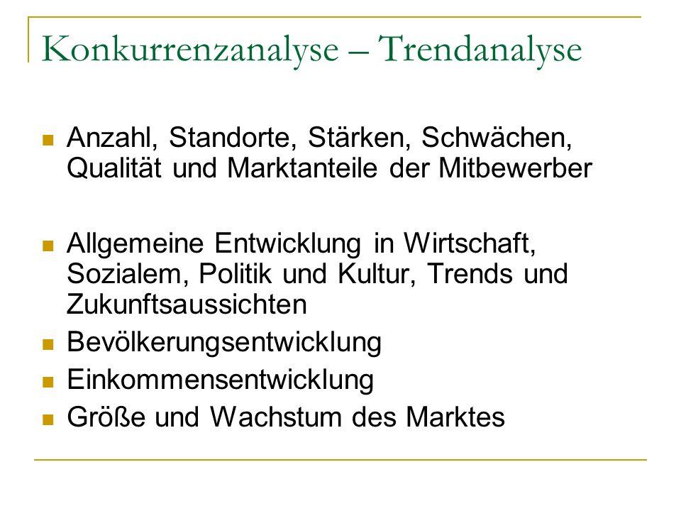 Konkurrenzanalyse – Trendanalyse Anzahl, Standorte, Stärken, Schwächen, Qualität und Marktanteile der Mitbewerber Allgemeine Entwicklung in Wirtschaft
