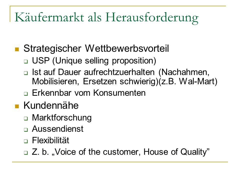 Käufermarkt als Herausforderung Strategischer Wettbewerbsvorteil USP (Unique selling proposition) Ist auf Dauer aufrechtzuerhalten (Nachahmen, Mobilisieren, Ersetzen schwierig)(z.B.