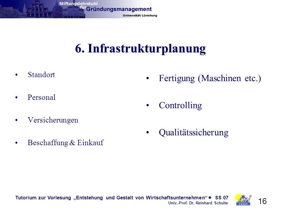 Tutorium zur Vorlesung Entstehung und Gestalt von Wirtschaftsunternehmen SS 07 Univ.-Prof. Dr. Reinhard Schulte 16 6. Infrastrukturplanung Standort Pe