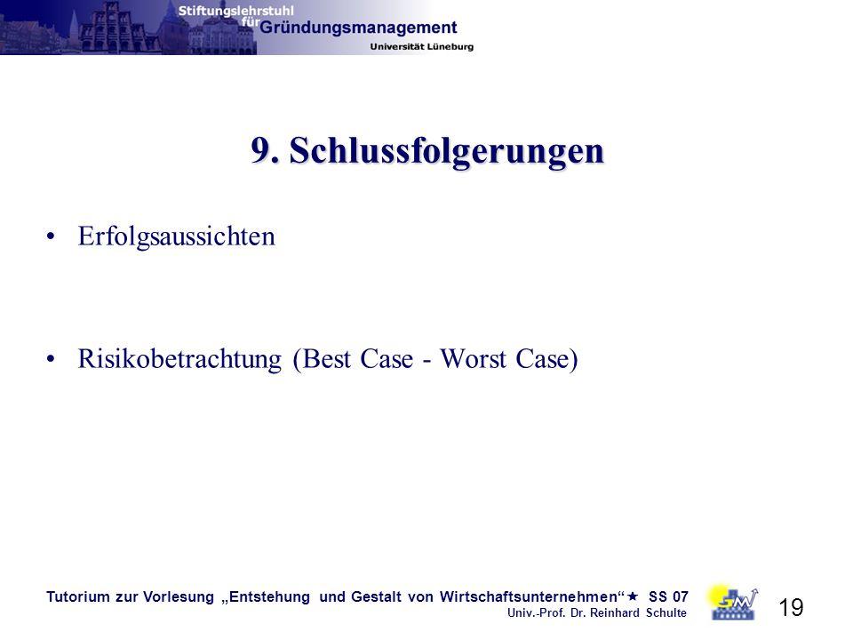 Tutorium zur Vorlesung Entstehung und Gestalt von Wirtschaftsunternehmen SS 07 Univ.-Prof. Dr. Reinhard Schulte 19 9. Schlussfolgerungen Erfolgsaussic