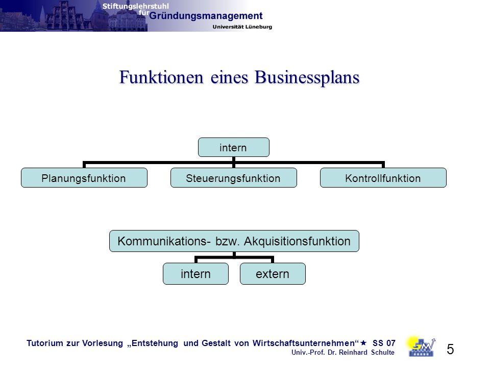 Tutorium zur Vorlesung Entstehung und Gestalt von Wirtschaftsunternehmen SS 07 Univ.-Prof. Dr. Reinhard Schulte 5 intern PlanungsfunktionSteuerungsfun