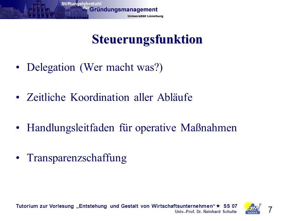 Tutorium zur Vorlesung Entstehung und Gestalt von Wirtschaftsunternehmen SS 07 Univ.-Prof. Dr. Reinhard Schulte 7 Steuerungsfunktion Delegation (Wer m