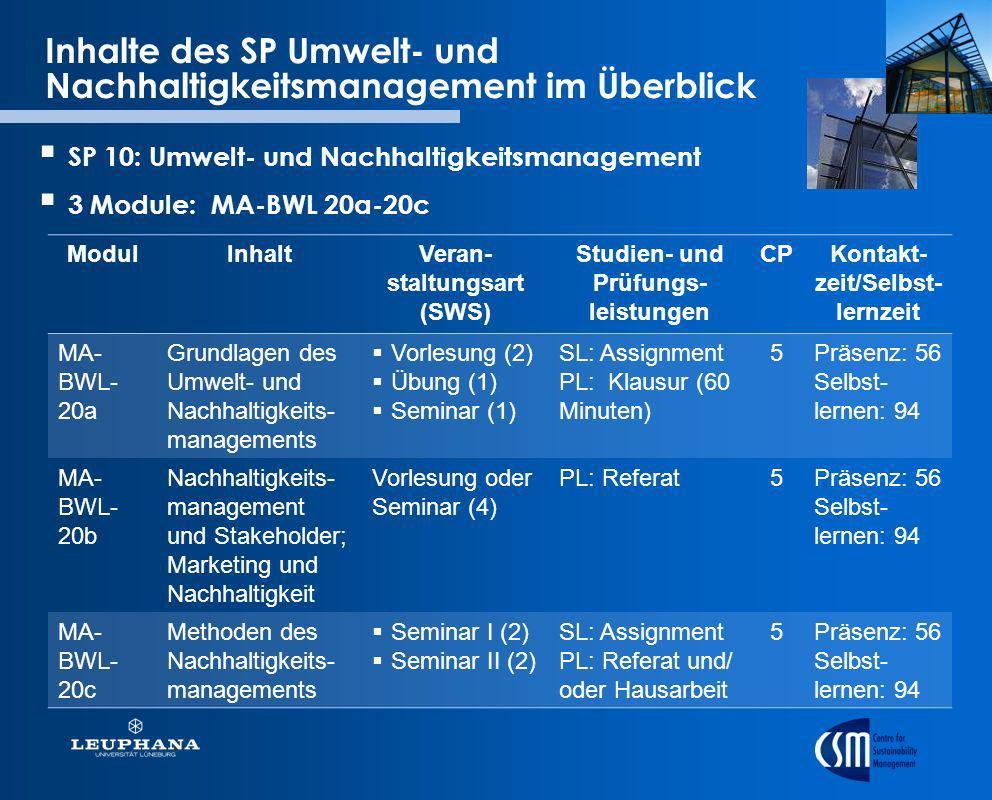 SP 10: Umwelt- und Nachhaltigkeitsmanagement 3 Module: MA-BWL 20a-20c ModulInhaltVeran- staltungsart (SWS) Studien- und Prüfungs- leistungen CPKontakt