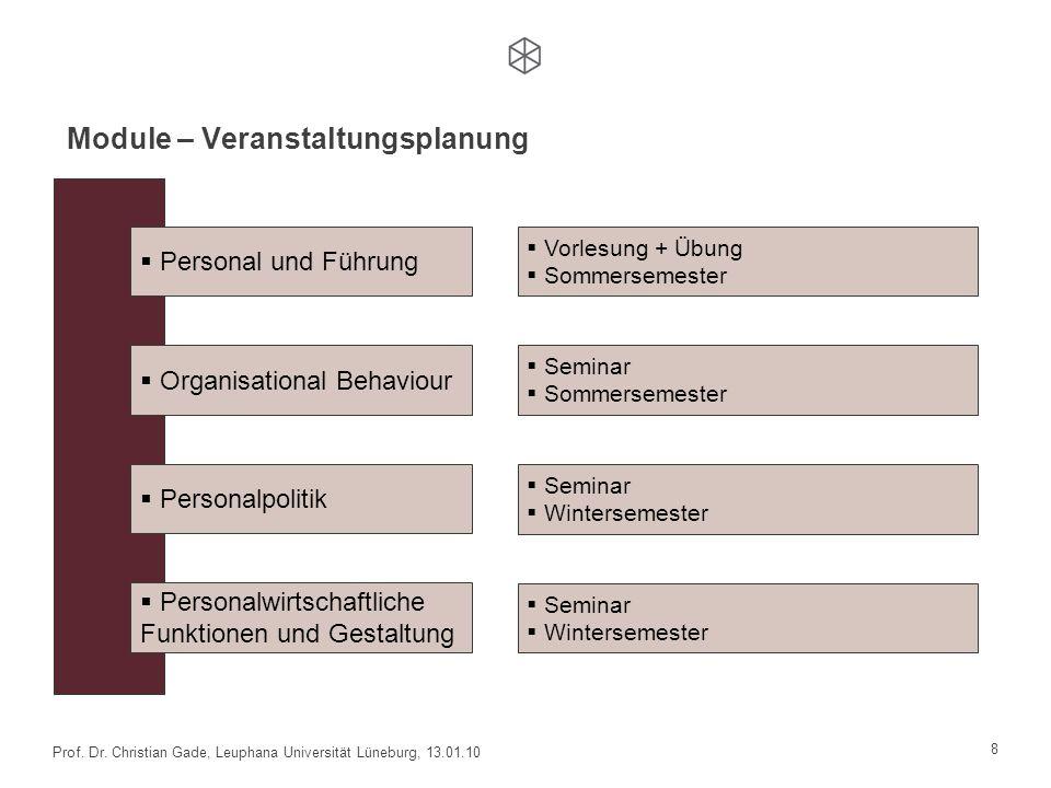 8 Prof. Dr. Christian Gade, Leuphana Universität Lüneburg, 13.01.10 Personal und Führung Organisational Behaviour Personalpolitik Personalwirtschaftli