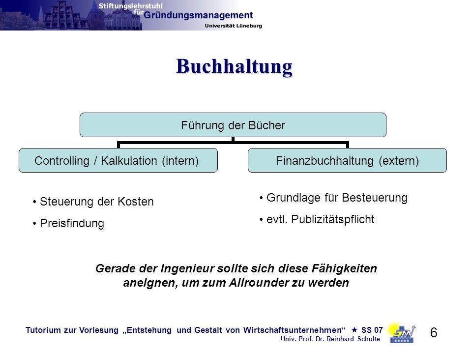 Tutorium zur Vorlesung Entstehung und Gestalt von Wirtschaftsunternehmen SS 07 Univ.-Prof. Dr. Reinhard Schulte 6 Buchhaltung Führung der Bücher Contr