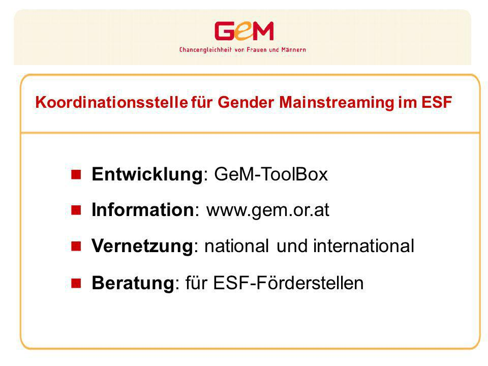 gendernow 2002 Koordinationsstelle für Gender Mainstreaming im ESF Entwicklung: GeM-ToolBox Information: www.gem.or.at Vernetzung: national und international Beratung: für ESF-Förderstellen