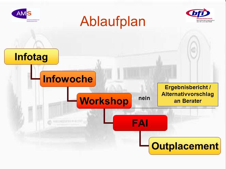 Ablaufplan Infotag Infowoche Workshop FAI Outplacement Ergebnisbericht / Alternativvorschlag an Berater nein