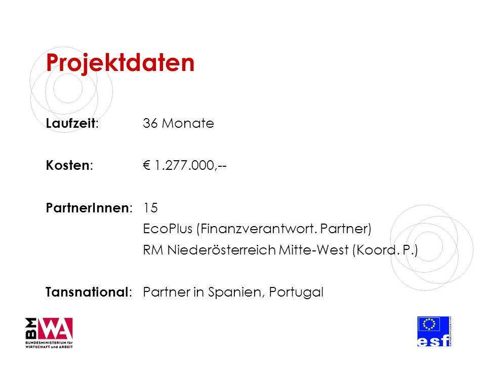 Laufzeit :36 Monate Kosten : 1.277.000,-- PartnerInnen :15 EcoPlus (Finanzverantwort.