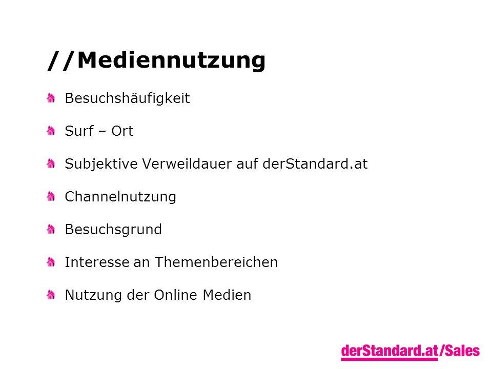 //Mediennutzung Besuchshäufigkeit Surf – Ort Subjektive Verweildauer auf derStandard.at Channelnutzung Besuchsgrund Interesse an Themenbereichen Nutzung der Online Medien
