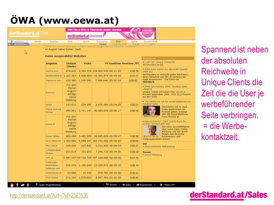 ÖWA (www.oewa.at) Spannend ist neben der absoluten Reichweite in Unique Clients die Zeit die die User je werbeführender Seite verbringen. = die Werbe-