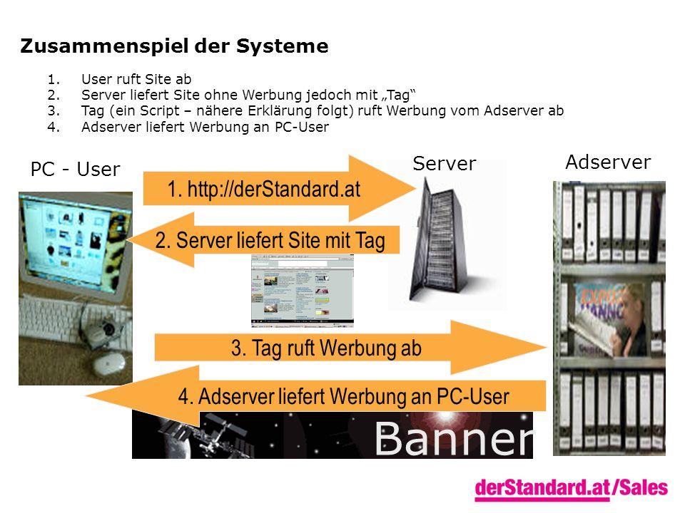 Zusammenspiel der Systeme PC - User Server Adserver 1.User ruft Site ab 2.Server liefert Site ohne Werbung jedoch mit Tag 3.Tag (ein Script – nähere E