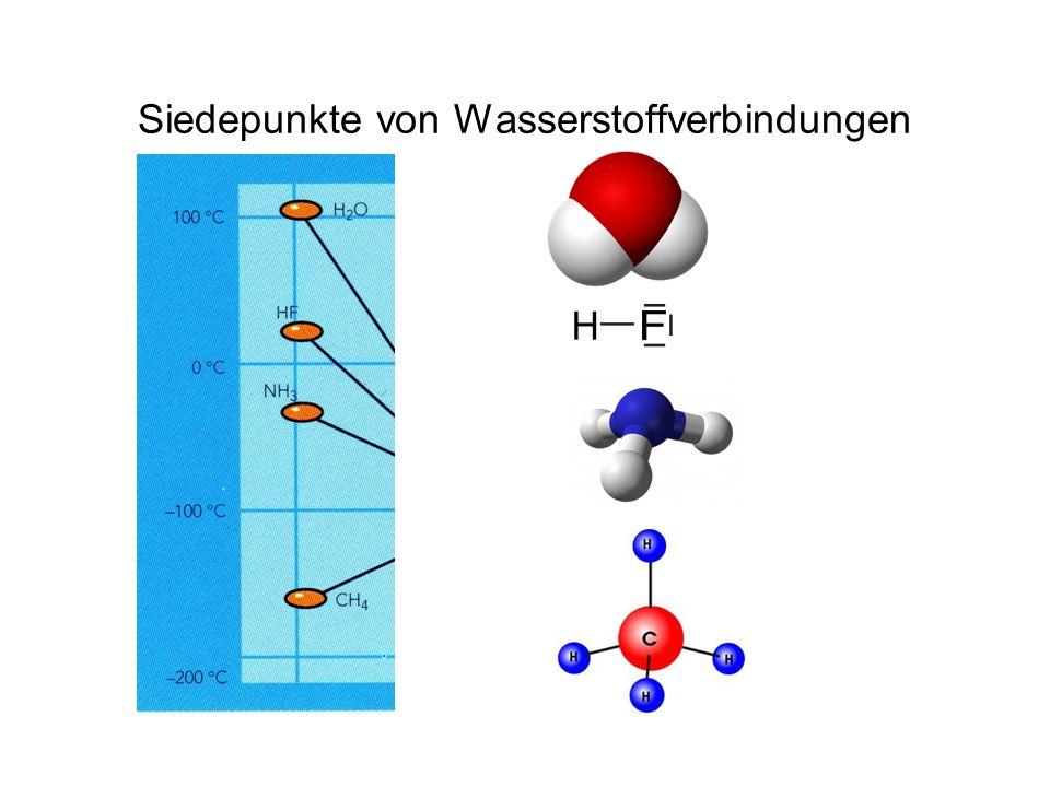 Siedepunkte von Wasserstoffverbindungen